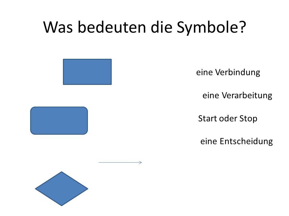 Was bedeuten die Symbole? eine Verbindung eine Verarbeitung Start oder Stop eine Entscheidung
