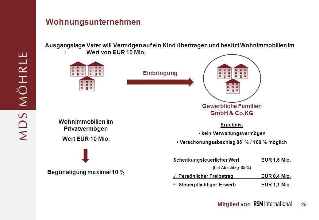 Mitglied von Wohnungsunternehmen 25 Ergebnis: kein Verwaltungsvermögen Verschonungsabschlag 85 % / 100 % möglich Schenkungsteuerlicher WertEUR 1,5 Mio.