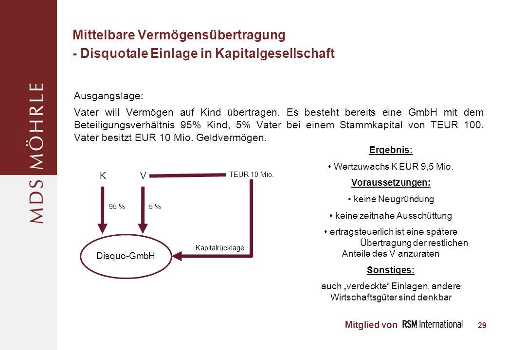 Mitglied von Mittelbare Vermögensübertragung - Disquotale Einlage in Kapitalgesellschaft 29 Ausgangslage: Vater will Vermögen auf Kind übertragen.