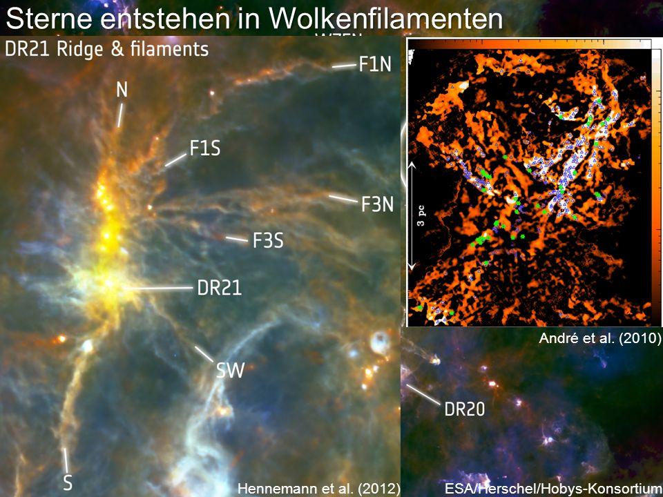 ESA/Herschel/Hobys-Konsortium Hennemann et al. (2012) André et al. (2010)