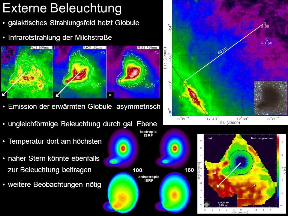 galaktisches Strahlungsfeld heizt Globulegalaktisches Strahlungsfeld heizt Globule Infrarotstrahlung der MilchstraßeInfrarotstrahlung der Milchstraße