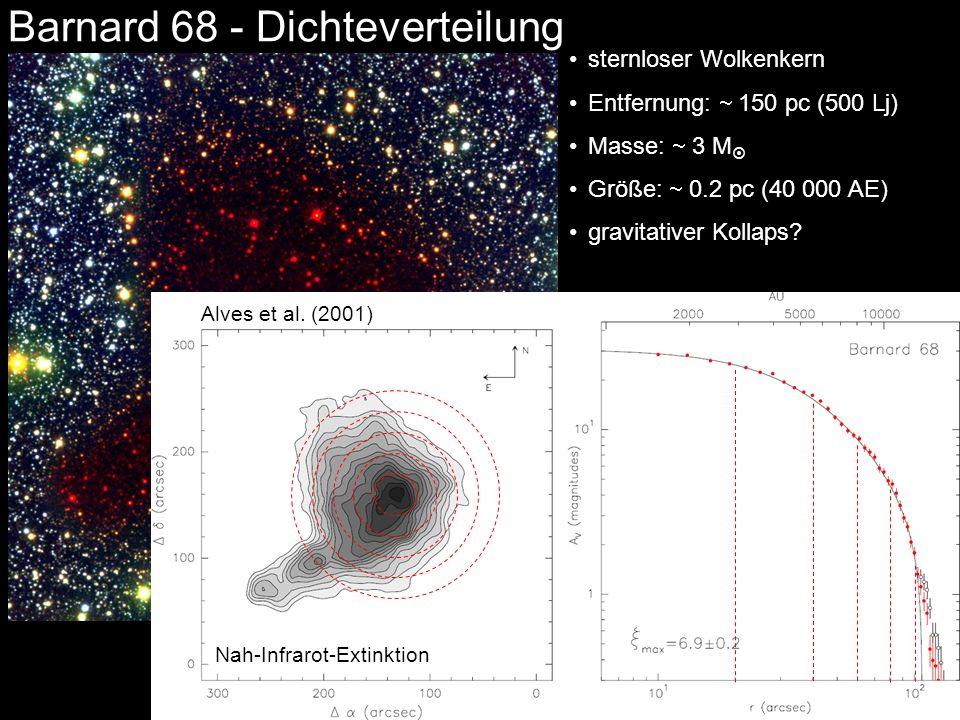 Barnard 68 - Dichteverteilung sternloser Wolkenkern Entfernung: 150 pc (500 Lj) Masse: 3 M Größe: 0.2 pc (40 000 AE) gravitativer Kollaps? Alves et al