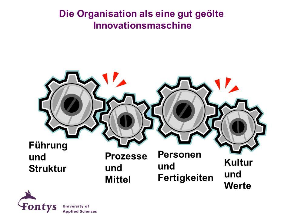 Führung und Struktur Prozesse und Mittel Personen und Fertigkeiten Kultur und Werte Die Organisation als eine gut geölte Innovationsmaschine