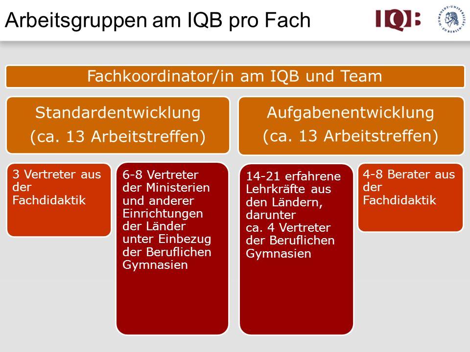 Fachkoordinator/in am IQB und Team Standardentwicklung (ca. 13 Arbeitstreffen) 3 Vertreter aus der Fachdidaktik 6-8 Vertreter der Ministerien und ande