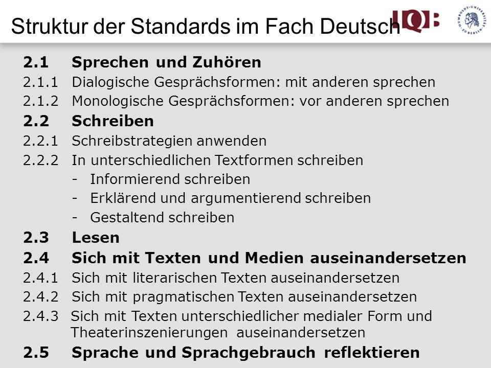 Struktur der Standards im Fach Deutsch 2.1 Sprechen und Zuhören 2.1.1 Dialogische Gesprächsformen: mit anderen sprechen 2.1.2 Monologische Gesprächsfo