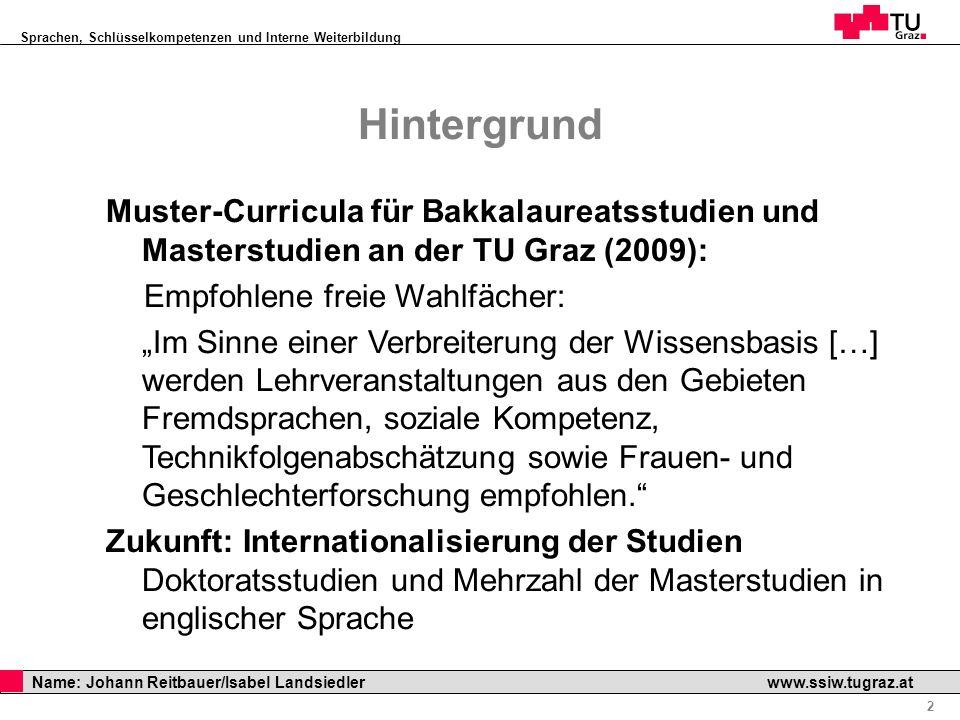 Sprachen, Schlüsselkompetenzen und Interne Weiterbildung Professor Horst Cerjak, 19.12.2005 3 Name: Johann Reitbauer/Isabel Landsiedler www.ssiw.tugraz.at Sprachen