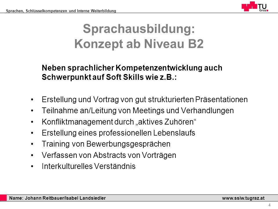 Sprachen, Schlüsselkompetenzen und Interne Weiterbildung Professor Horst Cerjak, 19.12.2005 4 Name: Johann Reitbauer/Isabel Landsiedler www.ssiw.tugra