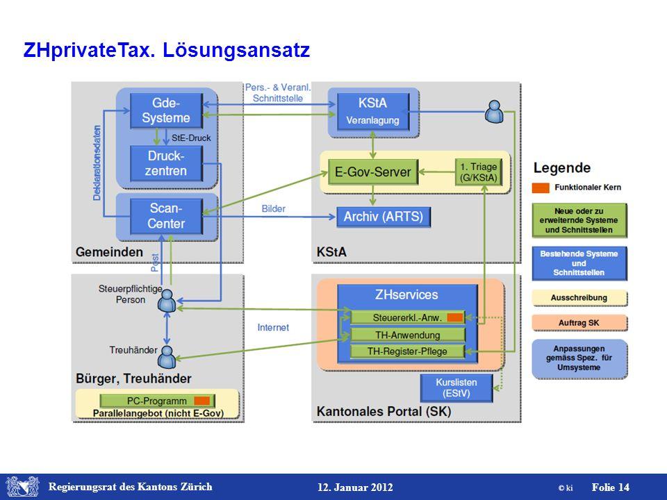 Regierungsrat des Kantons Zürich Folie 14 12. Januar 2012 ZHprivateTax. Lösungsansatz