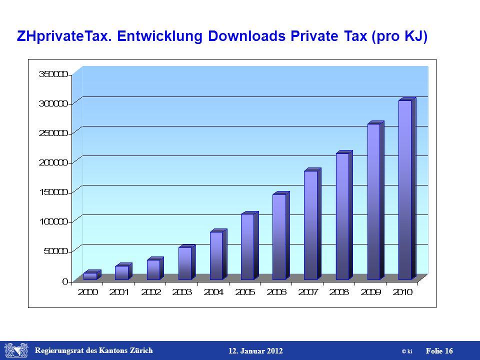 Regierungsrat des Kantons Zürich Folie 16 12. Januar 2012 ZHprivateTax. Entwicklung Downloads Private Tax (pro KJ)