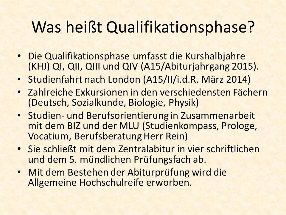 Was heißt Qualifikationsphase? Die Qualifikationsphase umfasst die Kurshalbjahre (KHJ) QI, QII, QIII und QIV (A15/Abiturjahrgang 2015). Studienfahrt n