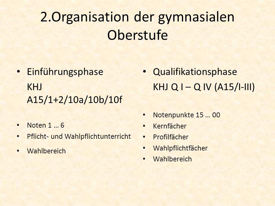 2.Organisation der gymnasialen Oberstufe Einführungsphase KHJ A15/1+2/10a/10b/10f Noten 1 … 6 Pflicht- und Wahlpflichtunterricht Wahlbereich Qualifika