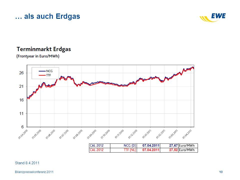 … als auch Erdgas Bilanzpressekonferenz 201110 Stand 8.4.2011