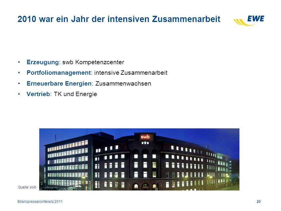 20 2010 war ein Jahr der intensiven Zusammenarbeit Erzeugung: swb Kompetenzcenter Portfoliomanagement: intensive Zusammenarbeit Erneuerbare Energien: