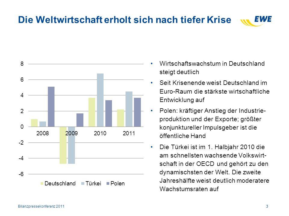 3 Die Weltwirtschaft erholt sich nach tiefer Krise Wirtschaftswachstum in Deutschland steigt deutlich Seit Krisenende weist Deutschland im Euro-Raum d