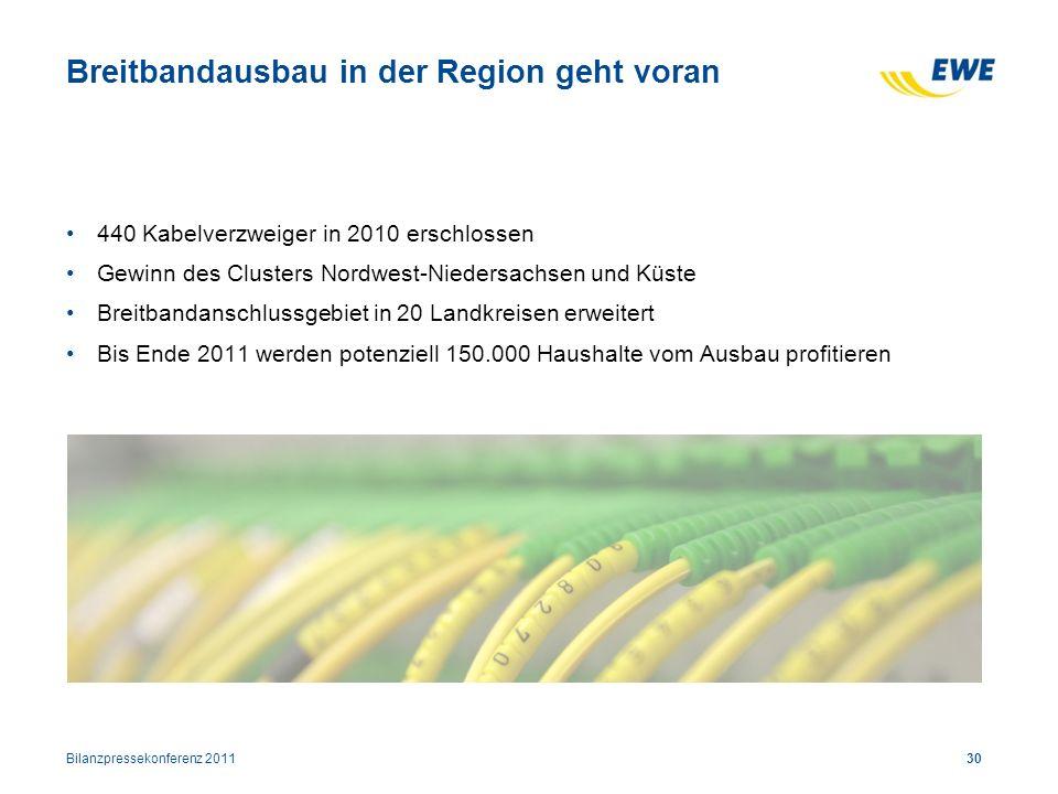 Bilanzpressekonferenz 201130 Breitbandausbau in der Region geht voran 440 Kabelverzweiger in 2010 erschlossen Gewinn des Clusters Nordwest-Niedersachs