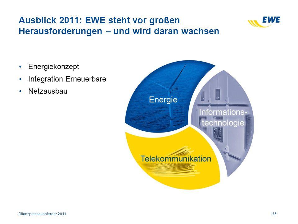 Bilanzpressekonferenz 201135 Ausblick 2011: EWE steht vor großen Herausforderungen – und wird daran wachsen Energiekonzept Integration Erneuerbare Net