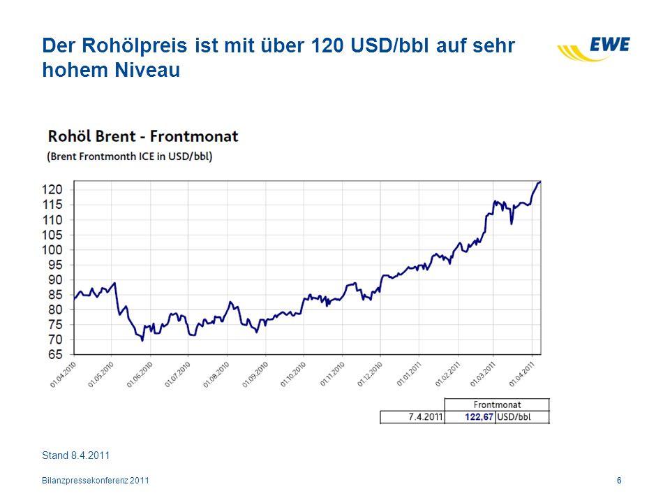 Der Rohölpreis ist mit über 120 USD/bbl auf sehr hohem Niveau Bilanzpressekonferenz 20116 Stand 8.4.2011