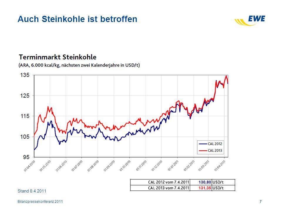 Auch Steinkohle ist betroffen Bilanzpressekonferenz 20117 Stand 8.4.2011