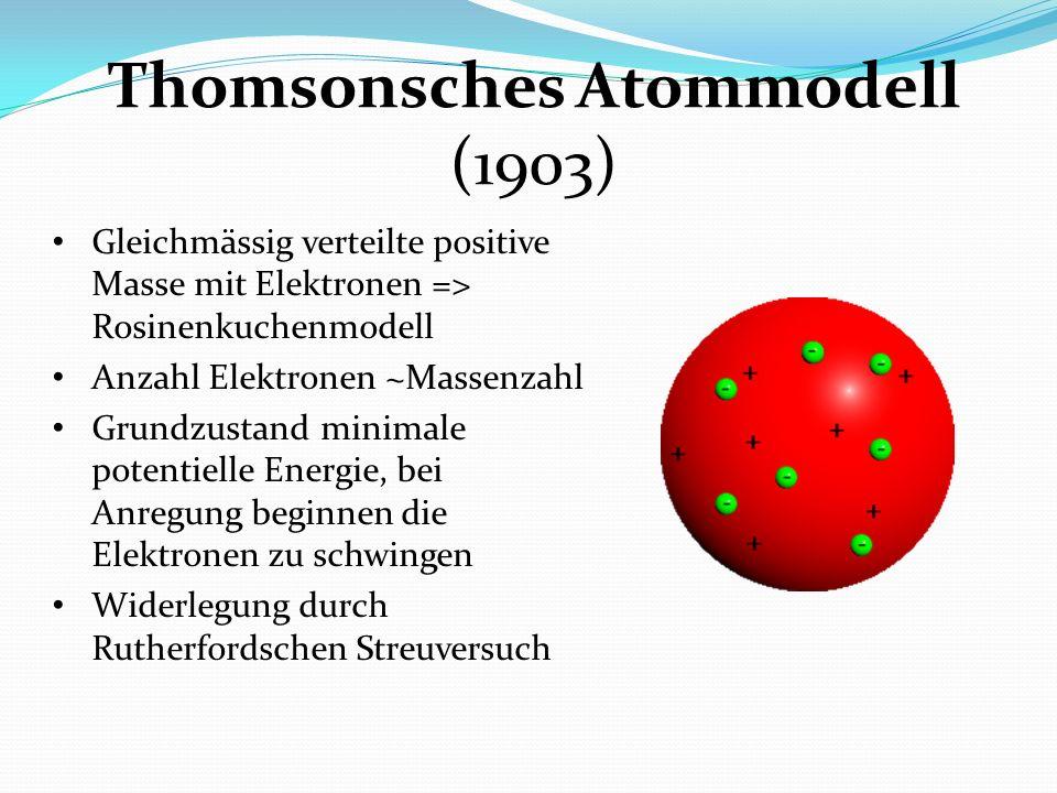 Thomsonsches Atommodell (1903) Gleichmässig verteilte positive Masse mit Elektronen => Rosinenkuchenmodell Anzahl Elektronen ~Massenzahl Grundzustand