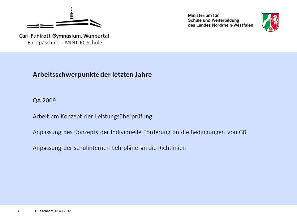 Düsseldorf, 18.03.20134 Arbeitsschwerpunkte der letzten Jahre QA 2009 Arbeit am Konzept der Leistungsüberprüfung Anpassung des Konzepts der Individuelle Förderung an die Bedingungen von G8 Anpassung der schulinternen Lehrpläne an die Richtlinien Carl-Fuhlrott-Gymnasium, Wuppertal Europaschule - MINT-EC Schule