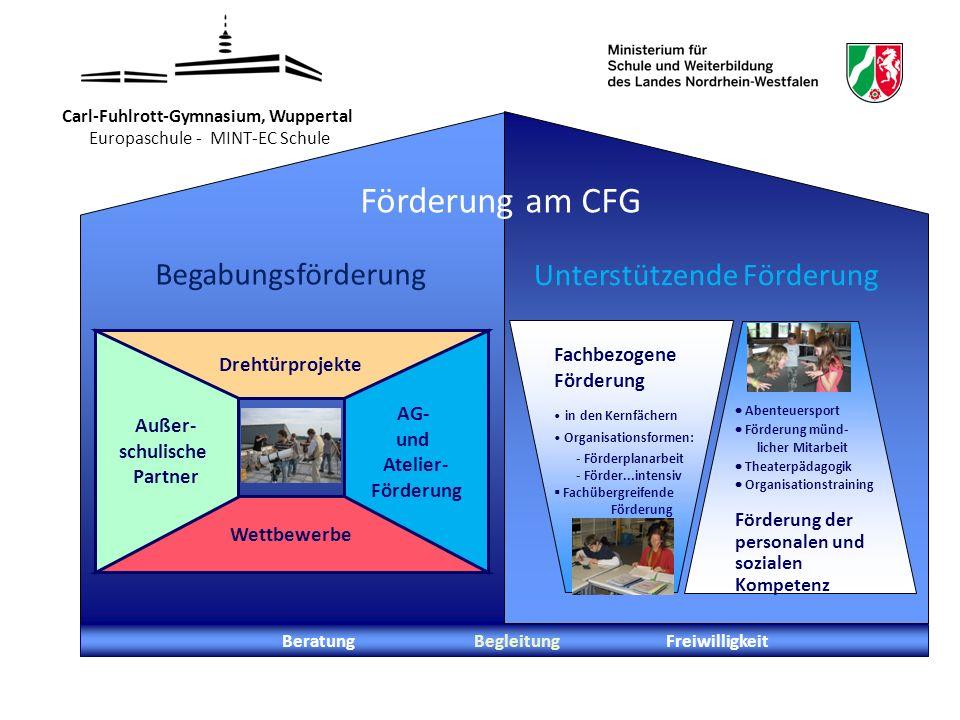BeratungBegleitungFreiwilligkeit Fachbezogene Förderung in den Kernfächern Organisationsformen: - Förderplanarbeit - Förder...intensiv Fachübergreifen
