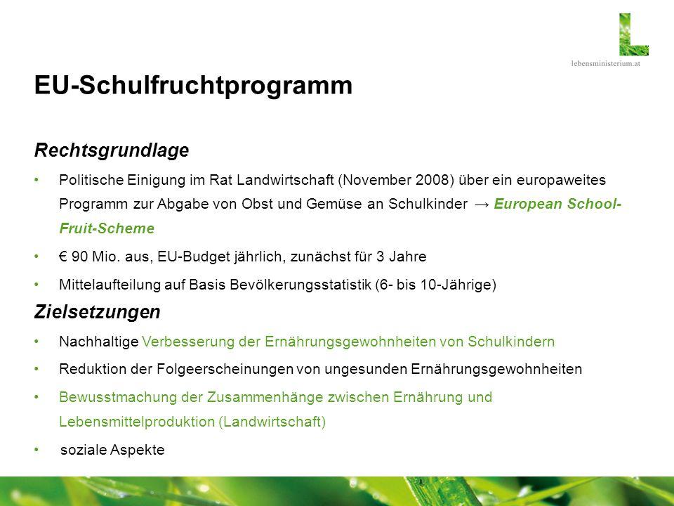 EU-Schulfruchtprogramm Rechtsgrundlage Politische Einigung im Rat Landwirtschaft (November 2008) über ein europaweites Programm zur Abgabe von Obst un