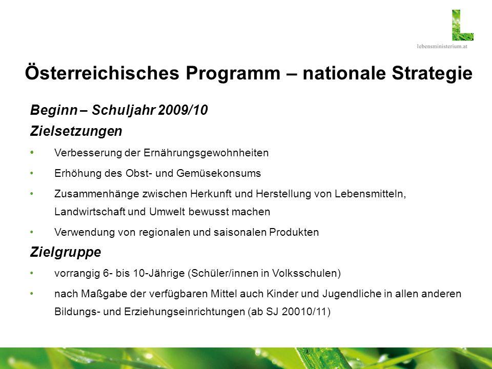Österreichisches Programm – nationale Strategie Beginn – Schuljahr 2009/10 Zielsetzungen Verbesserung der Ernährungsgewohnheiten Erhöhung des Obst- un