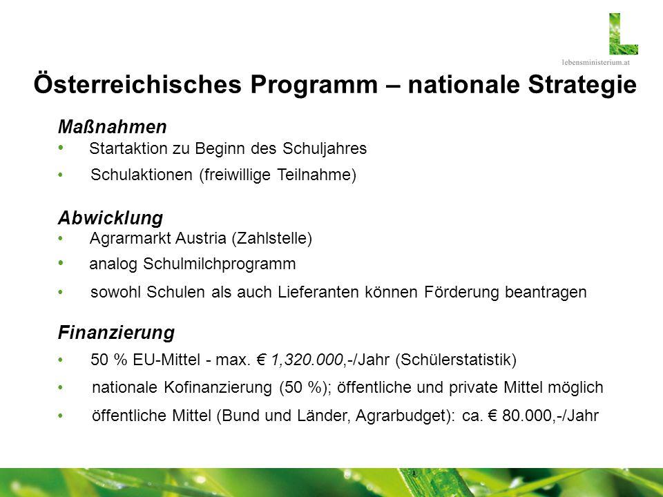 Österreichisches Programm – nationale Strategie Maßnahmen Startaktion zu Beginn des Schuljahres Schulaktionen (freiwillige Teilnahme) Abwicklung Agrar