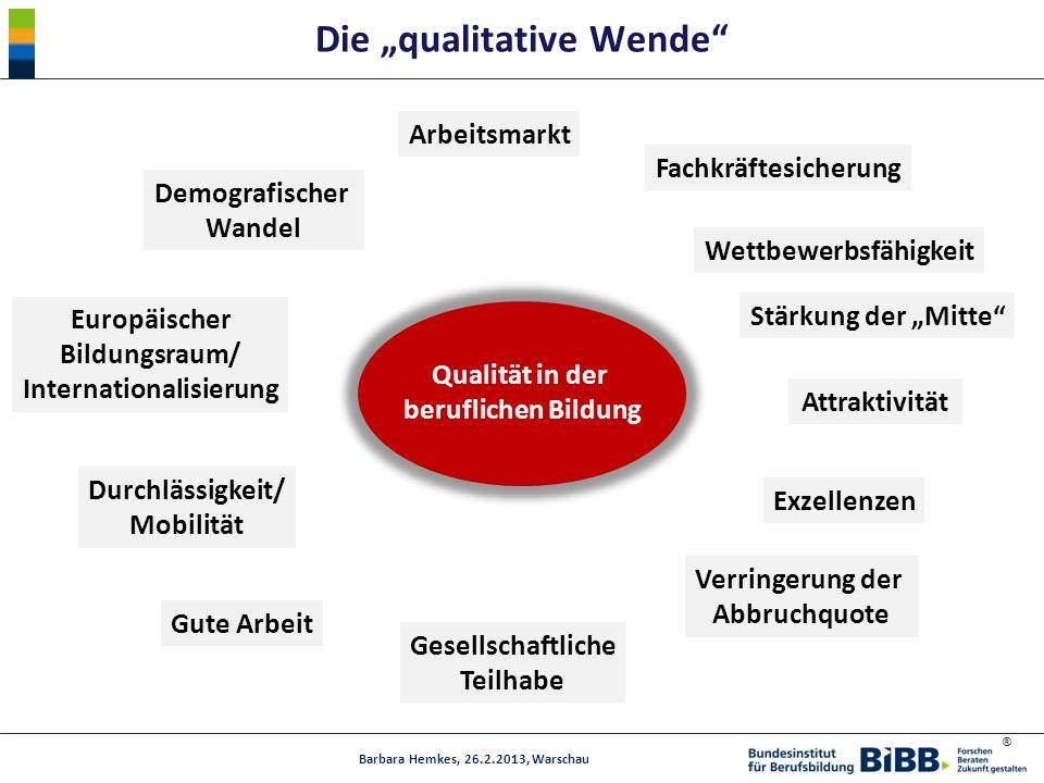 ® Die qualitative Wende Qualität in der beruflichen Bildung Gute Arbeit Europäischer Bildungsraum/ Internationalisierung Durchlässigkeit/ Mobilität Ar
