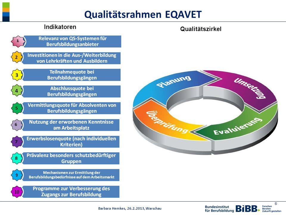 ® Qualitätsrahmen EQAVET Indikatoren Qualitätszirkel Barbara Hemkes, 26.2.2013, Warschau
