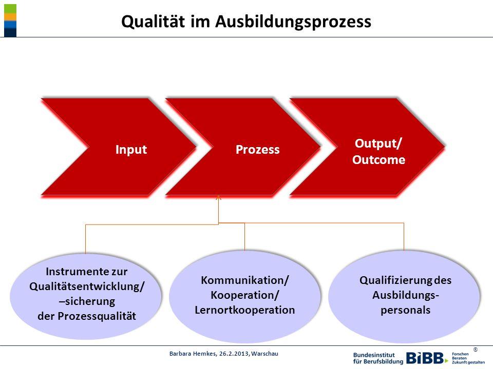 ® Qualität im Ausbildungsprozess Instrumente zur Qualitätsentwicklung/ –sicherung der Prozessqualität Kommunikation/ Kooperation/ Lernortkooperation Q