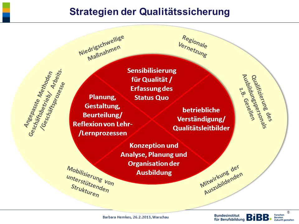 ® Niedrigschwellige Maßnahmen Qualifizierung des Ausbildungspersonals z.B. Gesellen Angepasste Methoden Geschäftsbetrieb/ Arbeits- /Geschäftsprozesse
