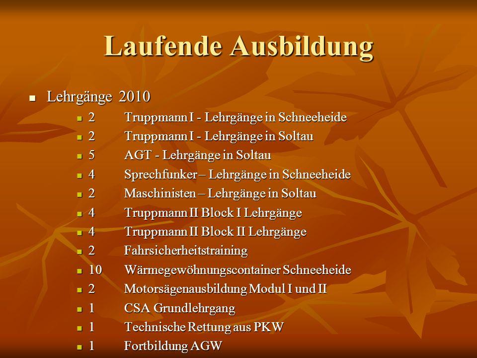 Laufende Ausbildung Lehrgänge 2010 Lehrgänge 2010 2 Truppmann I - Lehrgänge in Schneeheide 2 Truppmann I - Lehrgänge in Schneeheide 2 Truppmann I - Le