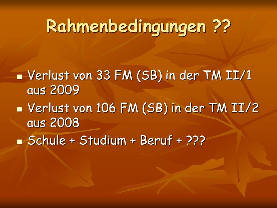 Rahmenbedingungen ?? Verlust von 33 FM (SB) in der TM II/1 aus 2009 Verlust von 33 FM (SB) in der TM II/1 aus 2009 Verlust von 106 FM (SB) in der TM I