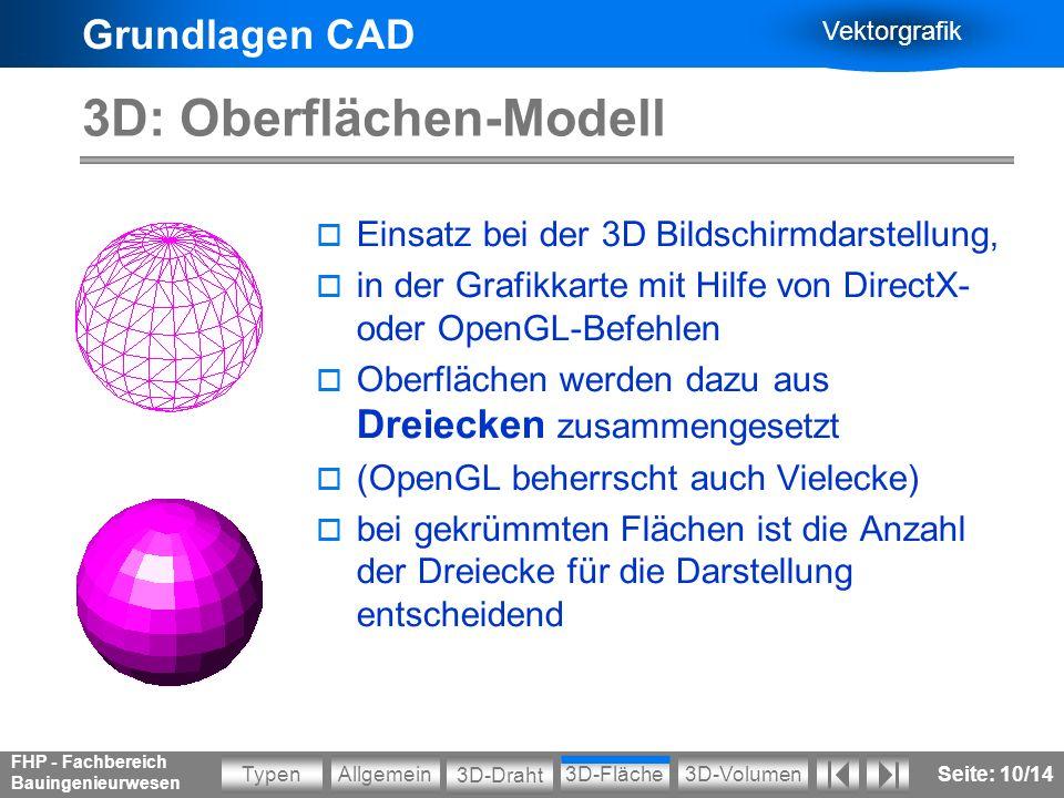 Grundlagen CAD Vektorgrafik Allgemein3D-VolumenTypen 3D-Draht 3D-Fläche FHP - Fachbereich Bauingenieurwesen Seite: 10/14 3D: Oberflächen-Modell Einsat