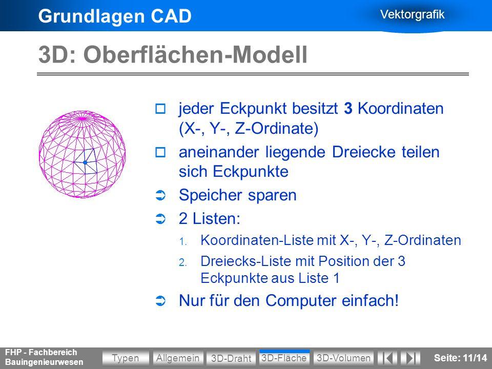 Grundlagen CAD Vektorgrafik Allgemein3D-VolumenTypen 3D-Draht 3D-Fläche FHP - Fachbereich Bauingenieurwesen Seite: 11/14 3D: Oberflächen-Modell jeder