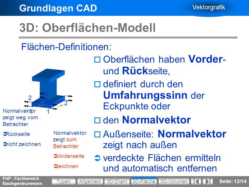 Grundlagen CAD Vektorgrafik Allgemein3D-VolumenTypen 3D-Draht 3D-Fläche FHP - Fachbereich Bauingenieurwesen Seite: 12/14 3D: Oberflächen-Modell Oberfl