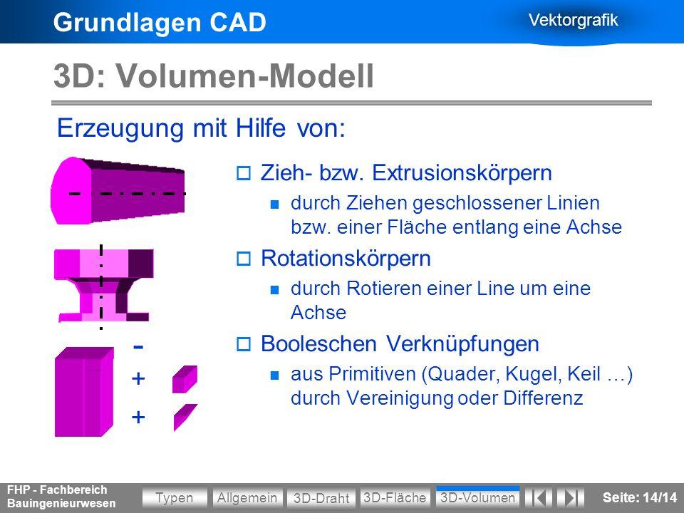 Grundlagen CAD Vektorgrafik Allgemein3D-VolumenTypen 3D-Draht 3D-Fläche FHP - Fachbereich Bauingenieurwesen Seite: 14/14 3D: Volumen-Modell Zieh- bzw.