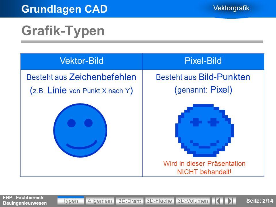 Grundlagen CAD Vektorgrafik Allgemein3D-VolumenTypen 3D-Draht 3D-Fläche FHP - Fachbereich Bauingenieurwesen Seite: 2/14 Grafik-Typen Vektor-BildPixel-