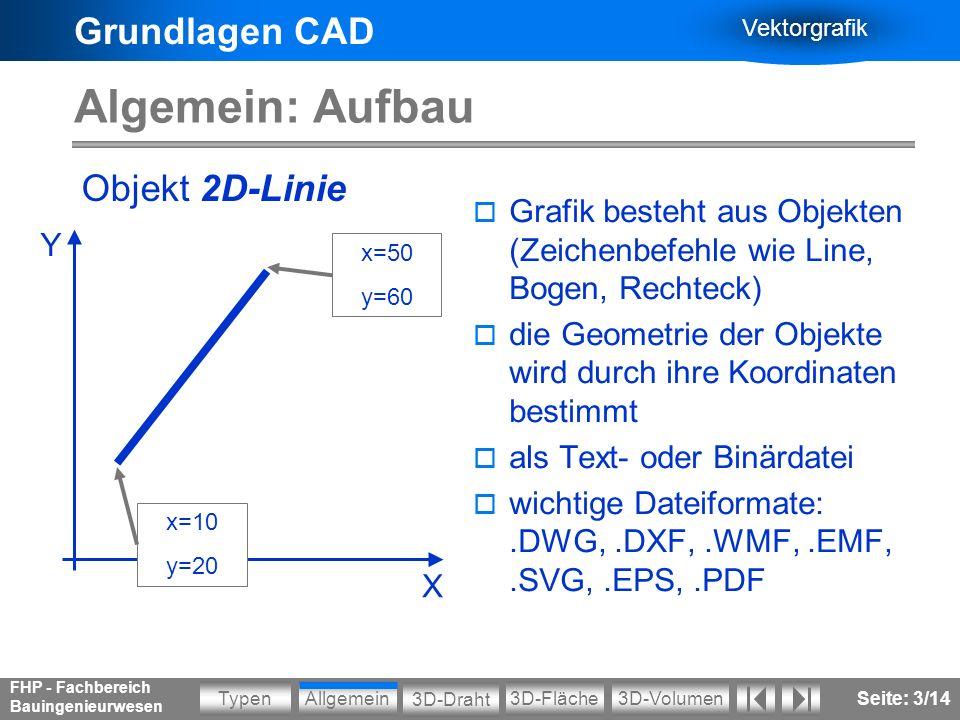 Grundlagen CAD Vektorgrafik Allgemein3D-VolumenTypen 3D-Draht 3D-Fläche FHP - Fachbereich Bauingenieurwesen Seite: 4/14 Allgemein: Vor-/Nachteile Vorteile: weitgehend geräteunabhängig geringer Speicherbedarf eine Vektorgrafik ist intelligent (strukturiert, skalierbar, Objektweise änderbar, …) Nachteile: aufwendige Datenerfassung jedes CAD-Programm benutzt ein eigenes Dateiformat