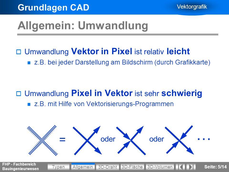 Grundlagen CAD Vektorgrafik Allgemein3D-VolumenTypen 3D-Draht 3D-Fläche FHP - Fachbereich Bauingenieurwesen Seite: 6/14 Allgemein: Modelle (nach Daten-Modell) 2D-Modell Konstruktion in einer Ebene (ähnlich Zeichenbrett) räumliche Bauwerke als Ansichten, Schnitten etc.