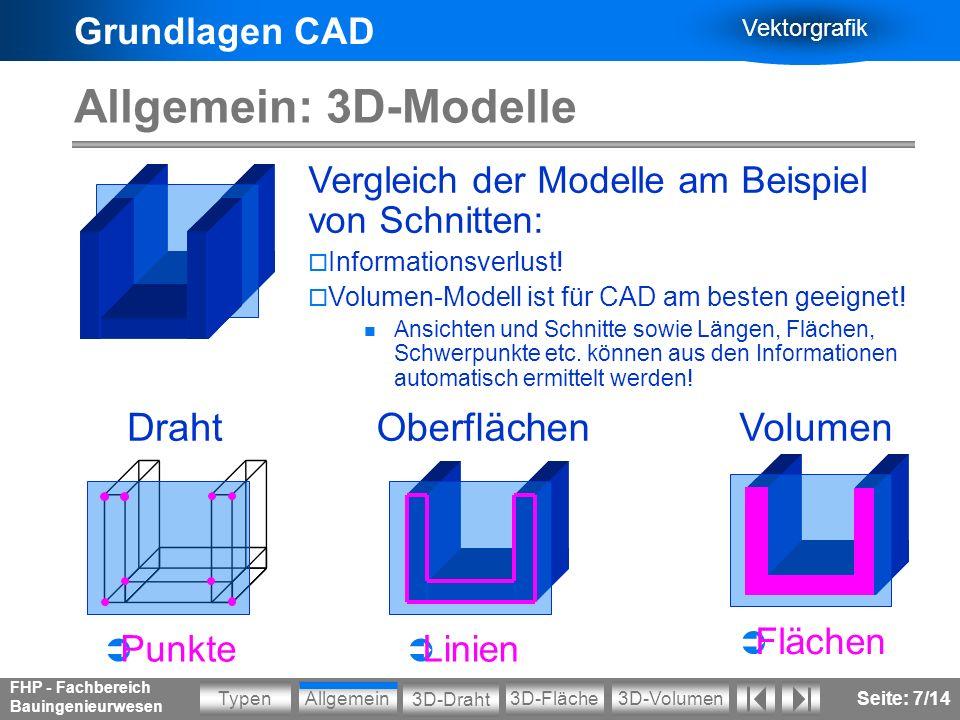 Grundlagen CAD Vektorgrafik Allgemein3D-VolumenTypen 3D-Draht 3D-Fläche FHP - Fachbereich Bauingenieurwesen Seite: 8/14 3D: Draht-Modell Vorteile: schnelle Darstellung Nachteile: mehrdeutige Abbildung, unübersichtlich keine Tiefen-Informationen (verdeckte Kanten etc.) automatische Berechnung von Flächen/Volumen nicht möglich 3D-Modell nur als Kanten