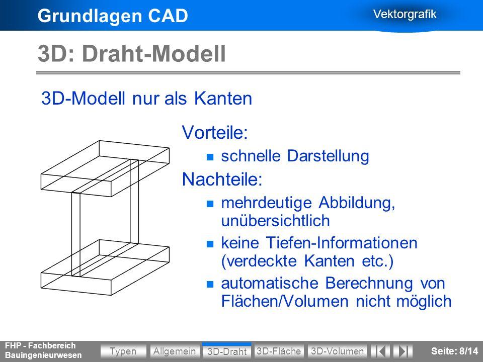 Grundlagen CAD Vektorgrafik Allgemein3D-VolumenTypen 3D-Draht 3D-Fläche FHP - Fachbereich Bauingenieurwesen Seite: 9/14 3D: Oberflächen-Modell Vorteile: automatische Entfernung von verdeckten Kanten/Flächen automatische Berechnung von Flächen/Volumen Nachteile: Modellierung recht schwierig Modellierung entspricht nicht dem natürlichen Vorgehen 3D-Modell aus Einzelflächen