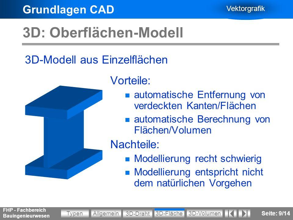 Grundlagen CAD Vektorgrafik Allgemein3D-VolumenTypen 3D-Draht 3D-Fläche FHP - Fachbereich Bauingenieurwesen Seite: 10/14 3D: Oberflächen-Modell Einsatz bei der 3D Bildschirmdarstellung, in der Grafikkarte mit Hilfe von DirectX- oder OpenGL-Befehlen Oberflächen werden dazu aus Dreiecken zusammengesetzt (OpenGL beherrscht auch Vielecke) bei gekrümmten Flächen ist die Anzahl der Dreiecke für die Darstellung entscheidend