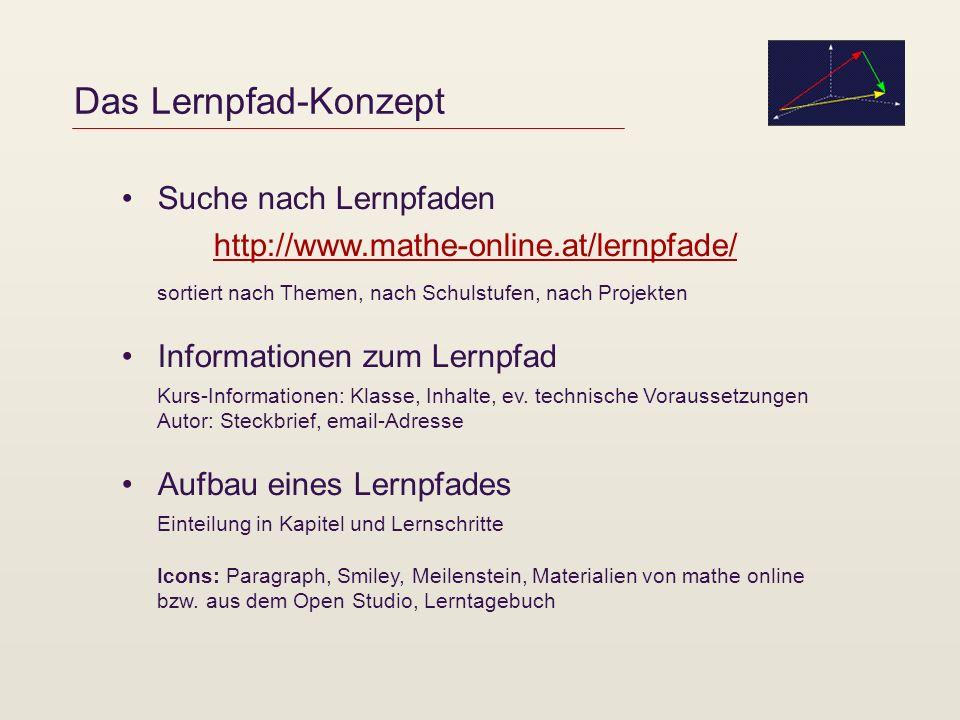 Das Lernpfad-Konzept Suche nach Lernpfaden http://www.mathe-online.at/lernpfade/ sortiert nach Themen, nach Schulstufen, nach Projekten Informationen