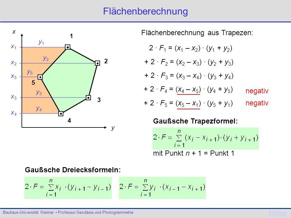 Bauhaus-Universität Weimar Professur Geodäsie und Photogrammetrie Home Flächenberechnung y1y1 y4y4 y2y2 y5y5 y3y3 1 2 3 4 5 x1x1 x4x4 x2x2 x3x3 x5x5 x