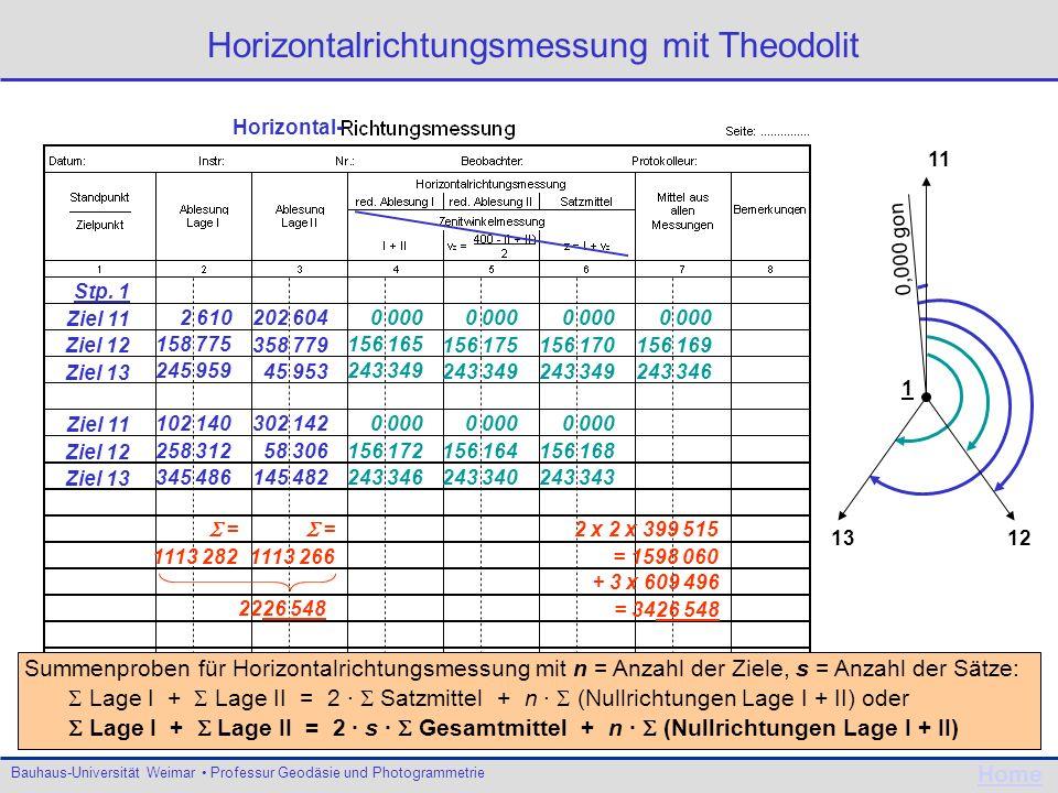 Bauhaus-Universität Weimar Professur Geodäsie und Photogrammetrie Home Vorwärtsschnitt A B N Bestimmung der Koordinaten unzugänglicher Punkte durch Horizontalrichtungsmessungen von zwei Standpunkten b gegeben: Koordinaten der Standpunkte A, B gemessen: Horizontalwinkel Basislänge b (oder aus Koordinaten) s A,N s B,N 3.