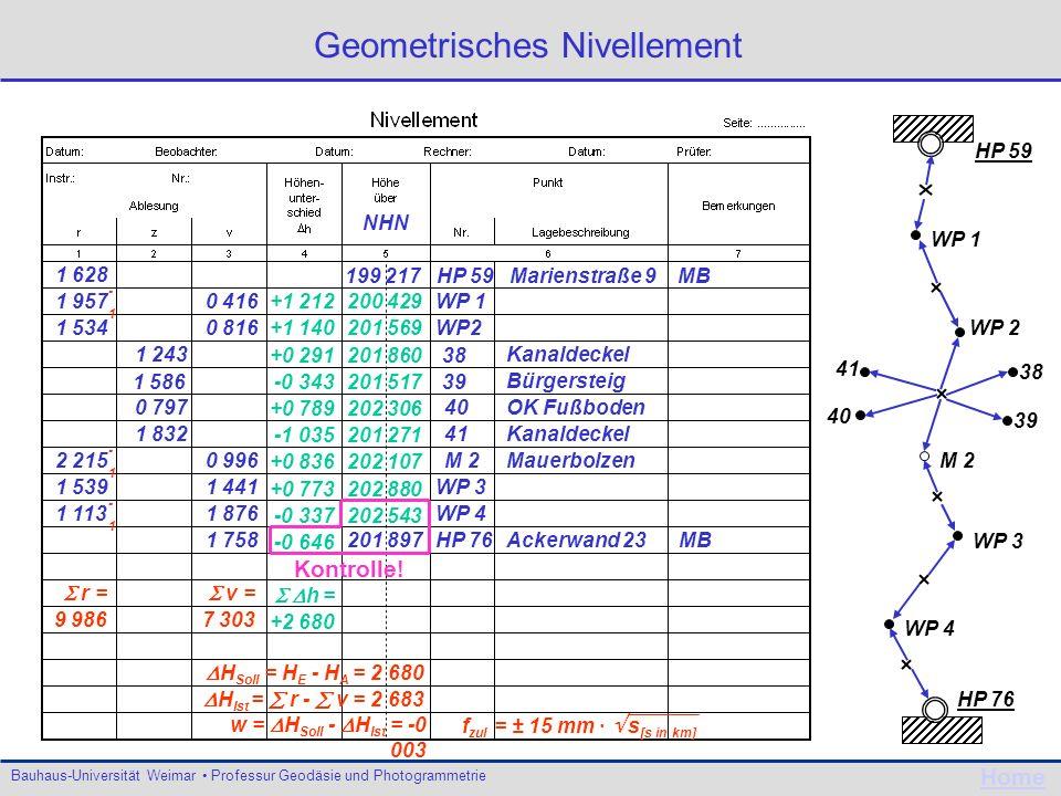 Bauhaus-Universität Weimar Professur Geodäsie und Photogrammetrie Home Beispiel Polygonzugberechnung A E E A 1 2 s 2,E s 1,2 s A,1 ßAßA ß1ß1 ß2ß2 ßEßE || +x t A,A Gegeben: x A = 57224,12 my A = 14214,72 m x A = 56428,31 my A = 14296,48 m x E = 55967,21 my E = 14420,70 m x E = 55824,72 my E = 14581,21 m Gemessen: ß A = 220,713 gons A,1 = 177,06 m ß 1 = 180,308 gons 1,2 = 164,65 m ß 2 = 149,730 gons 2,E = 194,49 m ß E = 201,961 gon Gesucht: Koordinaten der Neupunkte 1 und 2 || +x t E,E