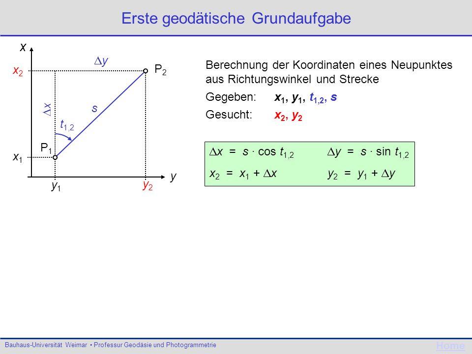 Bauhaus-Universität Weimar Professur Geodäsie und Photogrammetrie Home Beispiel zur ersten geodätischen Grundaufgabe t 1,2 x y y1y1 x2x2 x1x1 y2y2 y x s Berechnung der Koordinaten eines Neupunktes aus Richtungswinkel und Strecke Gegeben:x 1 = 28.234,72 m y 1 = 15.536,42 m t 1,2 = 140,300 gon s = 47,45 m Gesucht:x 2, y 2 1.