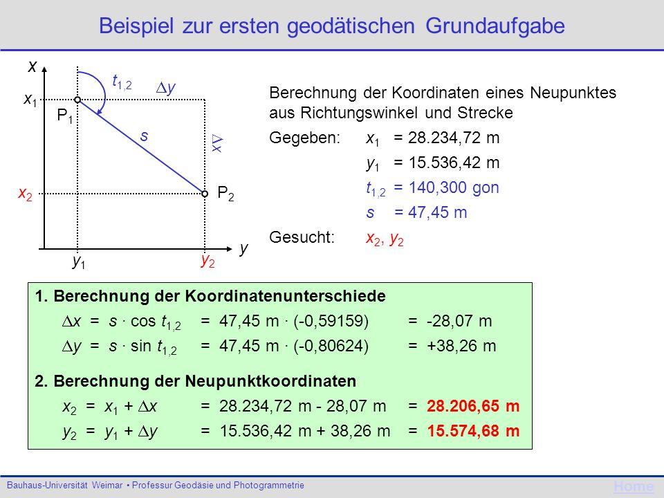 Bauhaus-Universität Weimar Professur Geodäsie und Photogrammetrie Home x = x 2 - x 1 y = y 2 - y 1 Zweite geodätische Grundaufgabe t 1,2 t 2,1 x y y1y1 x2x2 x1x1 y2y2 y x s Berechnung von Richtungswinkel und Strecke aus Koordinaten zweier Punkte Gegeben:x 1, y 1, x 2, y 2 Gesucht:t 1,2, s t 2,1 = t 1,2 + 200 gon Quadrant y xRichtungswinkel t I++= arctan ( y/ x) II+-= arctan ( y/ x) + 200 gon III--= arctan ( y/ x) + 200 gon IV-+= arctan ( y/ x) + 400 gon IVI IIIII P1P1 P2P2